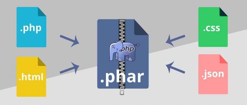 Tvorba PHAR archívů