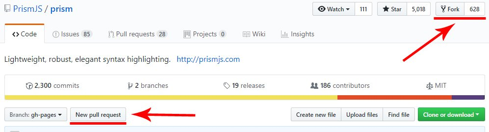 Fork a pull request